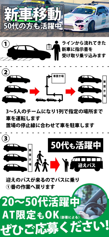 新車の移動作業 愛知県田原市の派遣社員求人