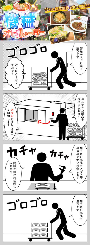 自動車部品の加工機械オペレーター 愛知県安城市の派遣社員求人
