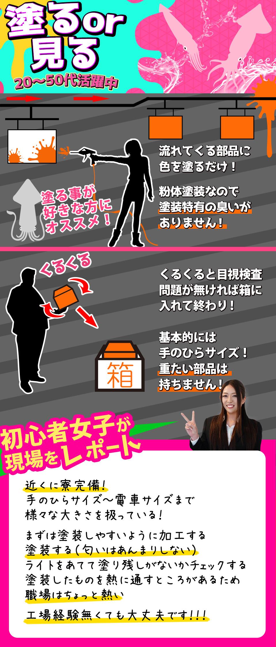 塗装・検査 石川県金沢市の派遣社員求人