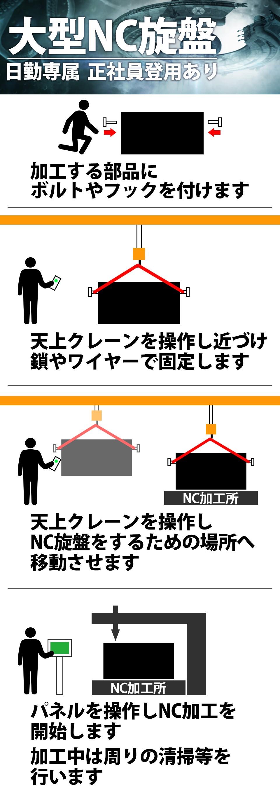 大型NC旋盤・機械オペレーター 愛知県豊川市の派遣社員求人