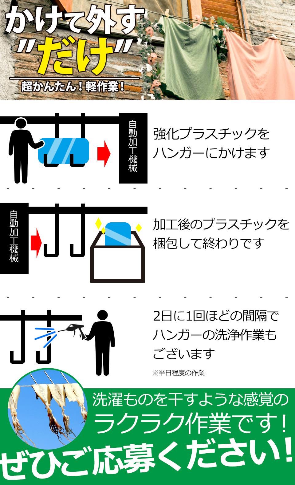 プラスチックの加工 愛知県新城市の派遣社員求人