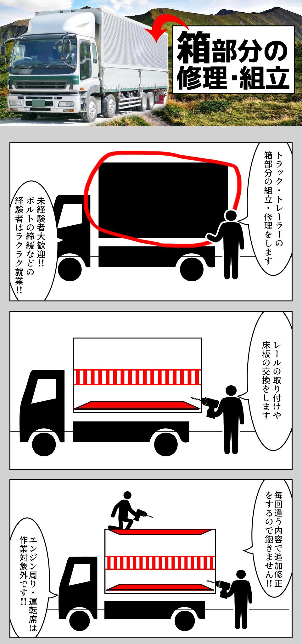 トラック箱の修理・組立 愛知県豊川市の派遣社員求人