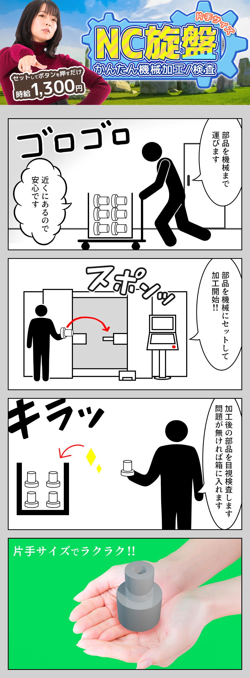 部品加工の機械オペレーター 愛知県豊川市の派遣社員求人
