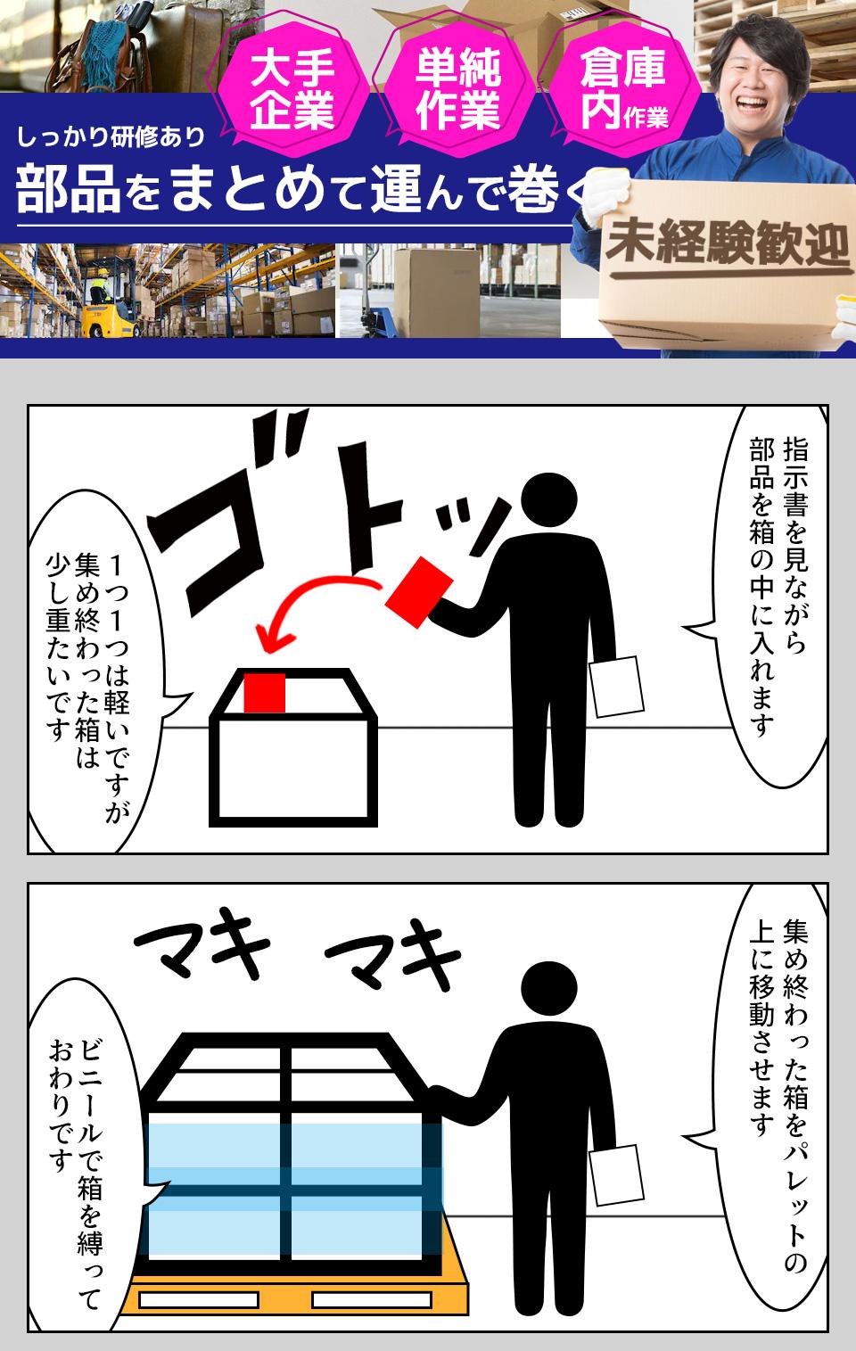 部品のピッキング・梱包 愛知県豊田市の派遣社員求人