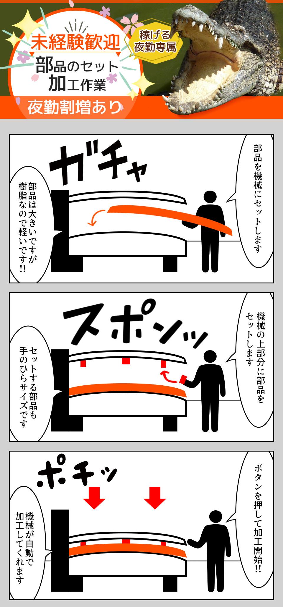 部品のセット・機械オペ 愛知県田原市の派遣社員求人