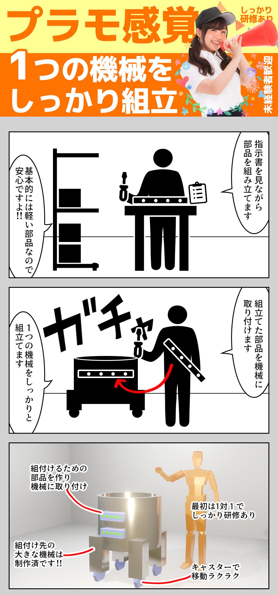 組付け・検査 石川県能美市の派遣社員求人