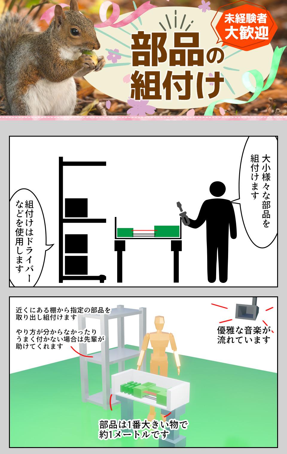 部品の組付け 石川県白山市の派遣社員求人