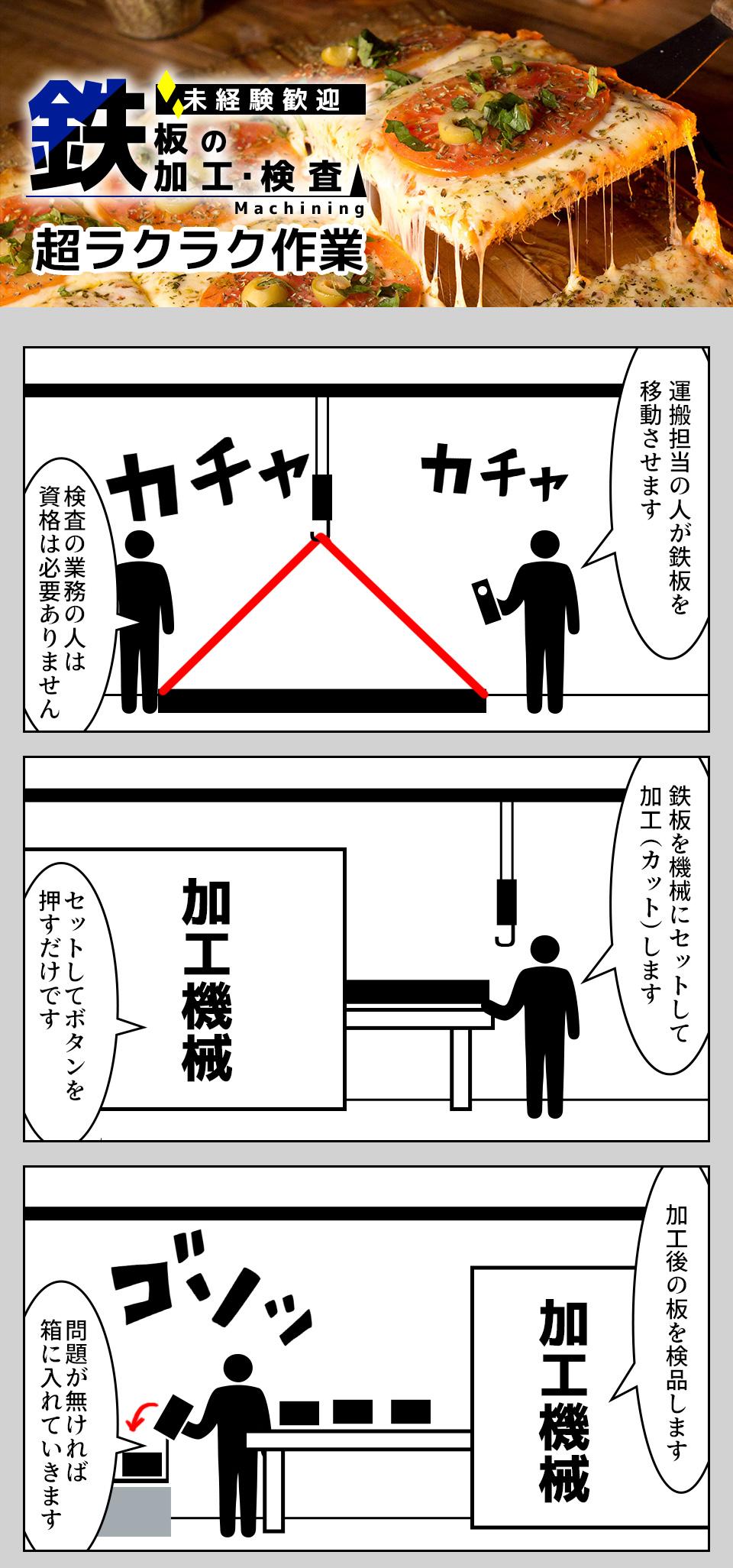 機械オペレーター・検査 石川県白山市の派遣社員求人