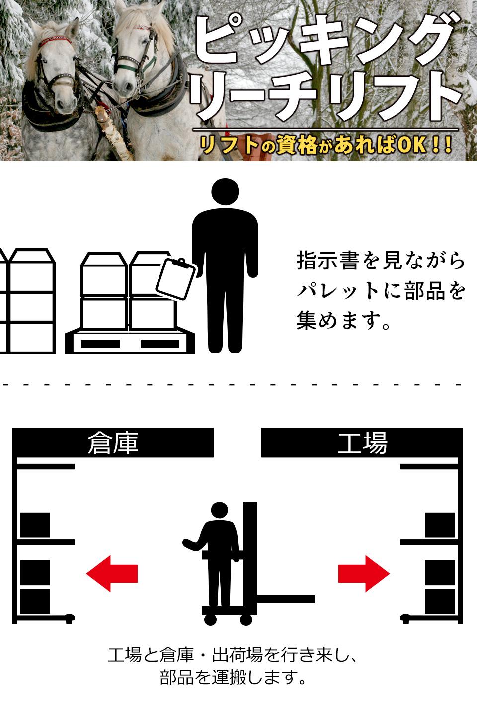 リフト作業 愛知県豊橋市の派遣社員求人