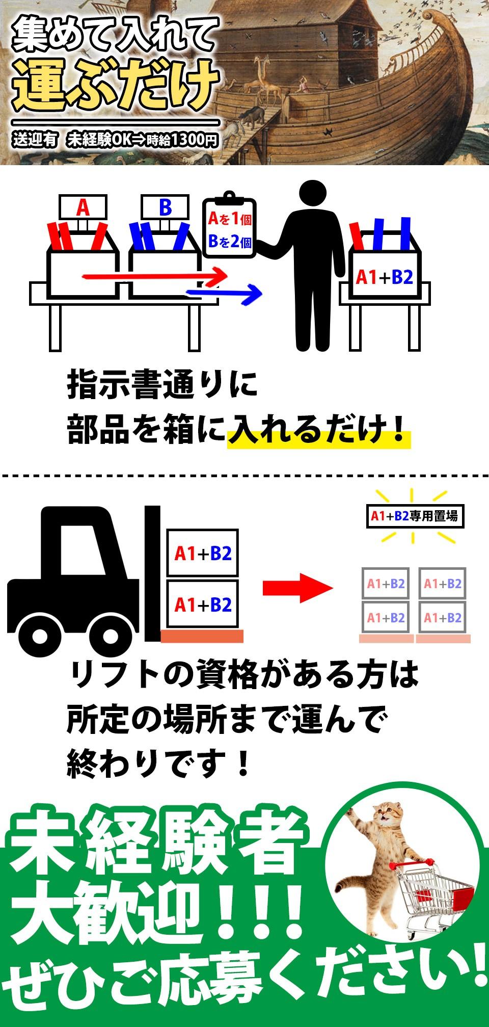 ピッキング・リフトでの運搬作業 愛知県豊橋市の派遣社員求人
