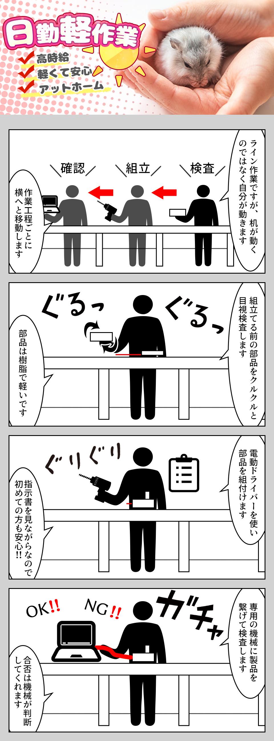 樹脂製品の検査・組立・梱包 愛知県豊橋市の派遣社員求人