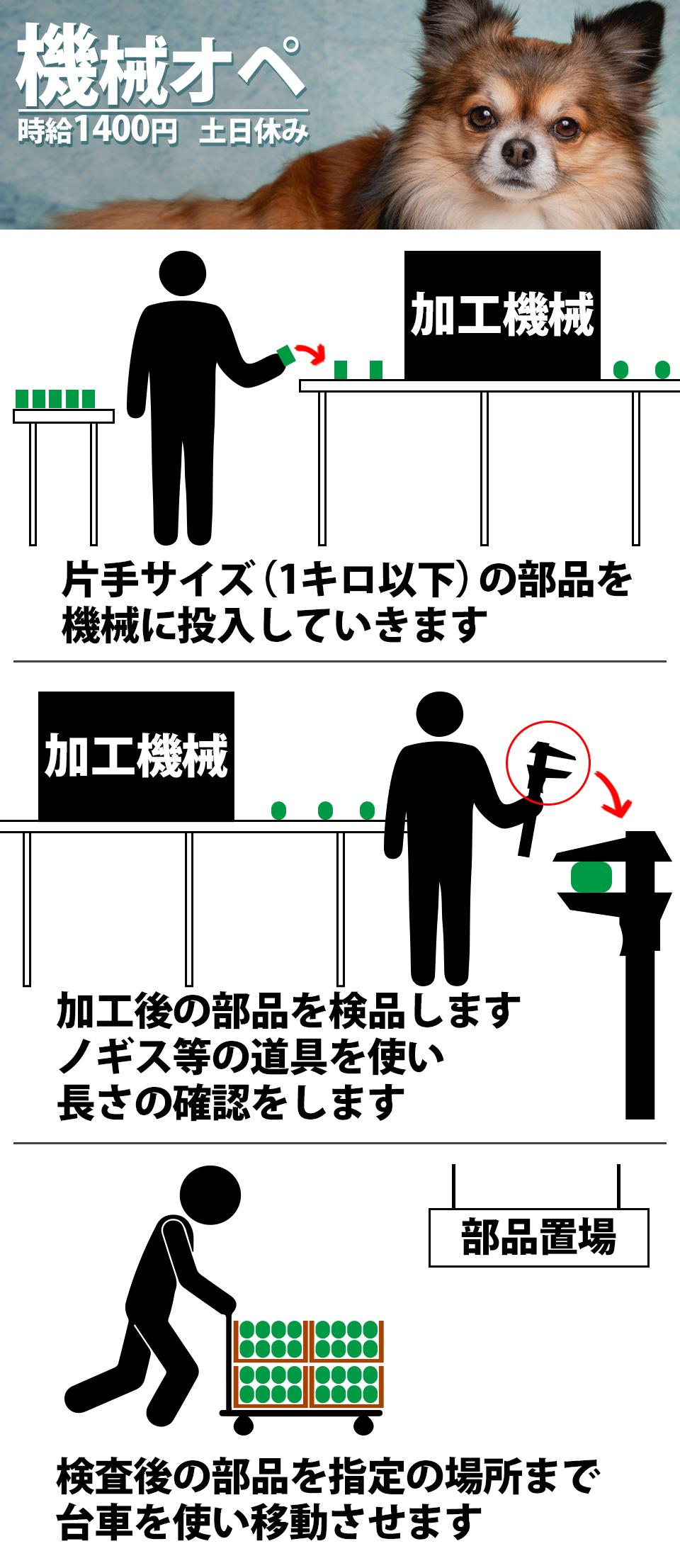 機械オペレーター 愛知県豊川市の派遣社員求人