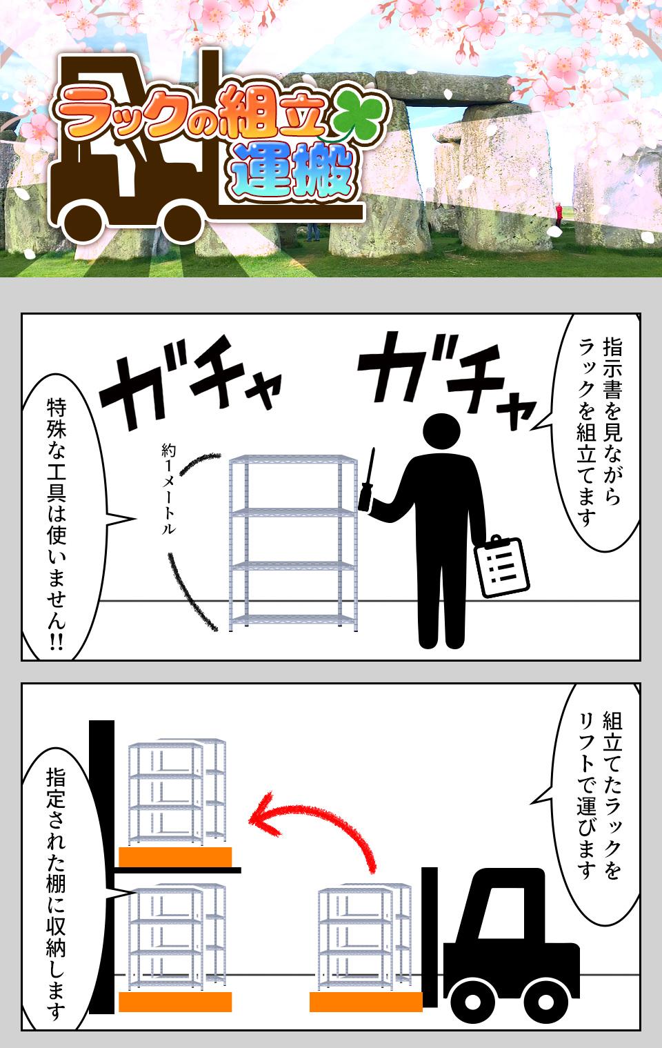 ピッキング+リフト作業 石川県白山市の派遣社員求人