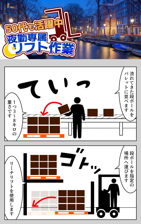 リフトでの入出庫作業 愛知県豊川市の派遣社員求人