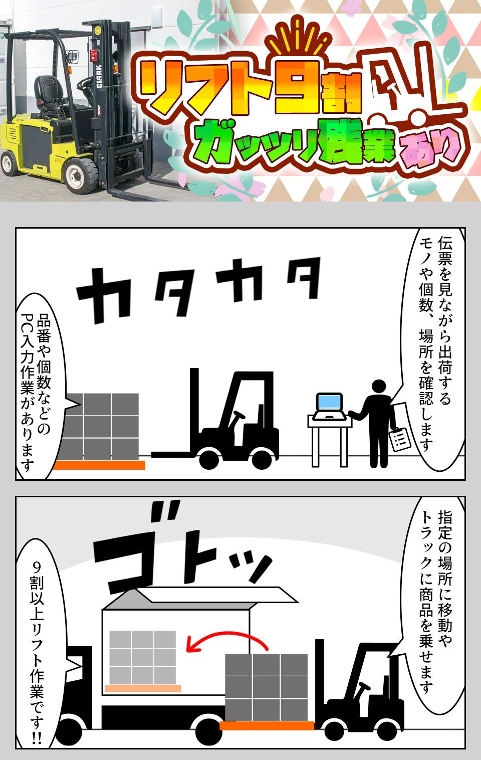 リフト作業 静岡県湖西市の派遣社員求人