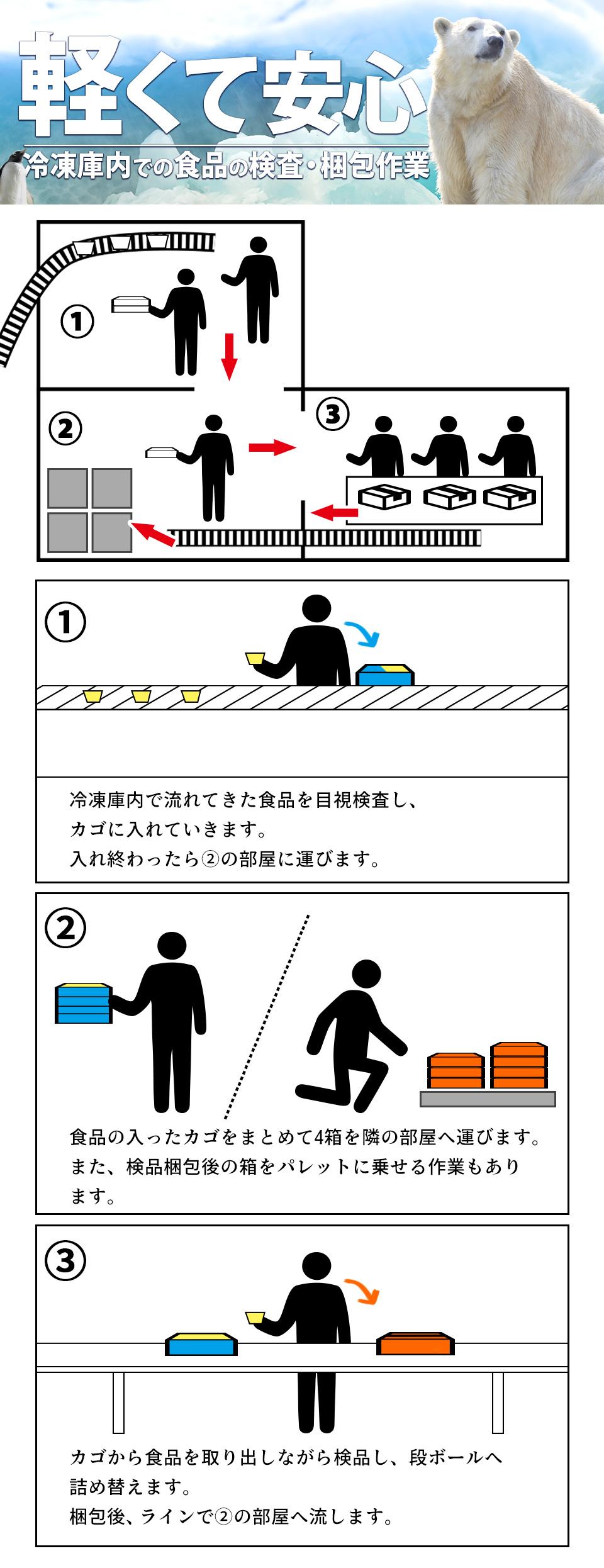 食品の検査・梱包 愛知県豊橋市の派遣社員求人