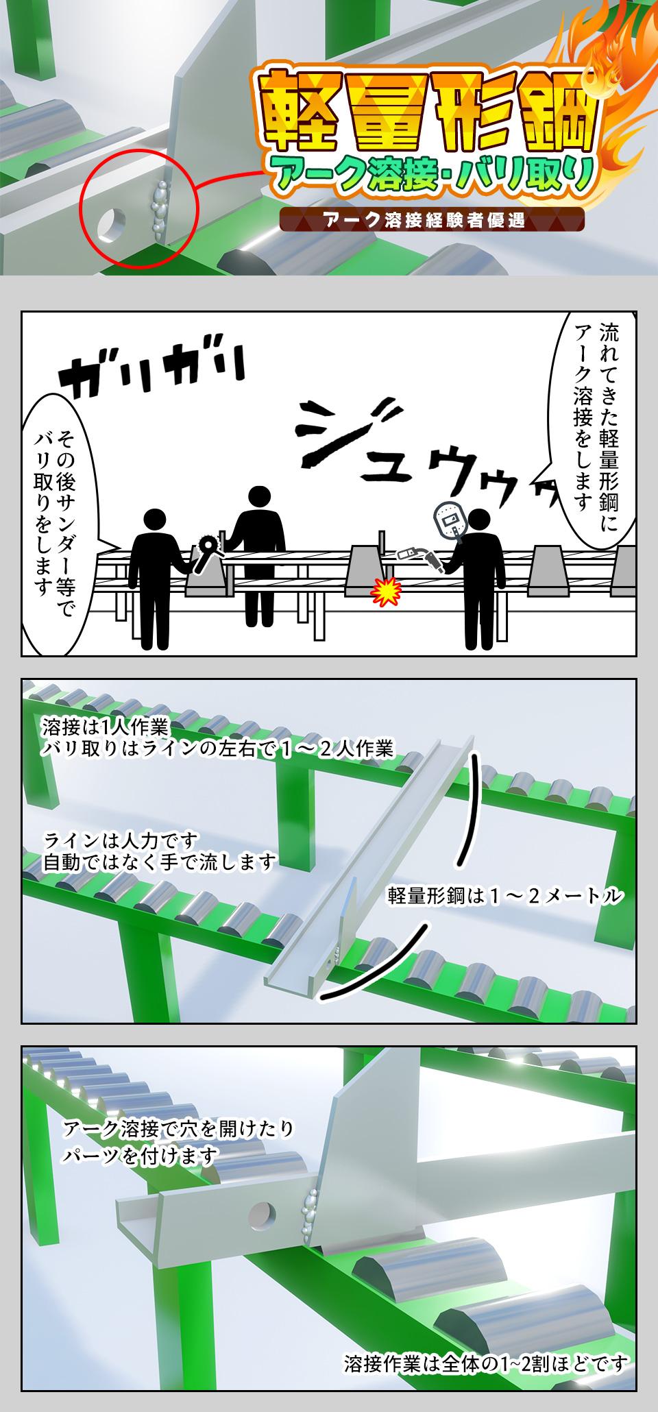 溶接・バリ取り作業 愛知県豊川市の派遣社員求人