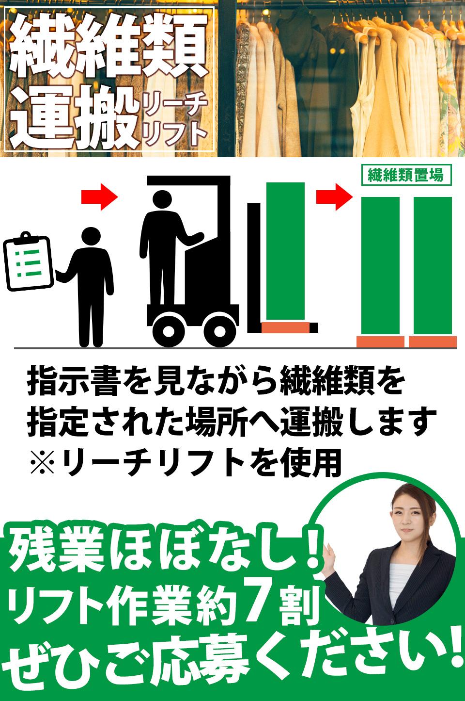 倉庫内リフト作業 石川県小松市の派遣社員求人