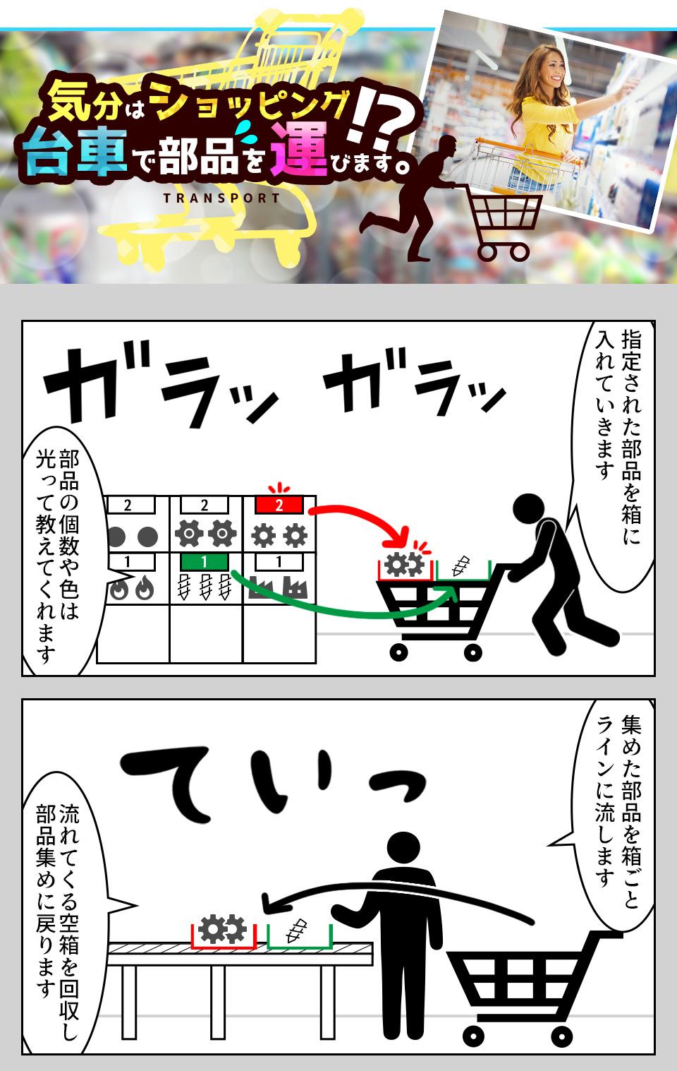 ピッキング・運搬 愛知県豊橋市の派遣社員求人
