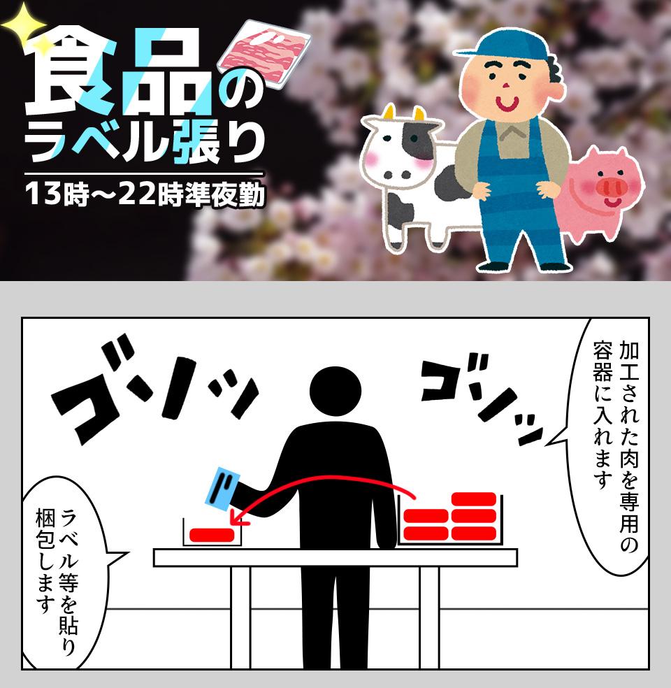 食品の梱包・ラベル張り(シール貼り) 富山県小矢部市の派遣社員求人
