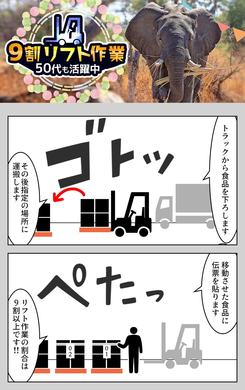 リフトでの運搬作業 富山県小矢部市の派遣社員求人