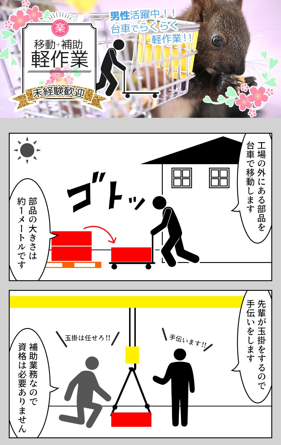 運搬・軽作業 石川県金沢市の派遣社員求人