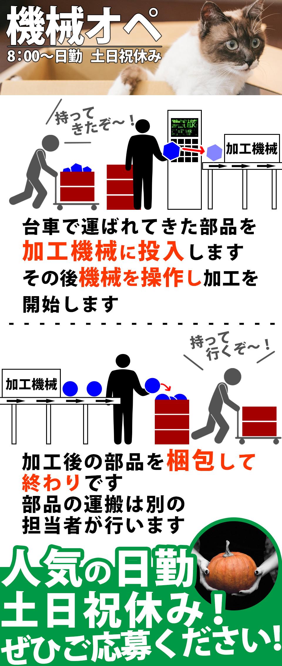 自動車部品製造の機械オペレーター 石川県小松市串町の派遣社員求人