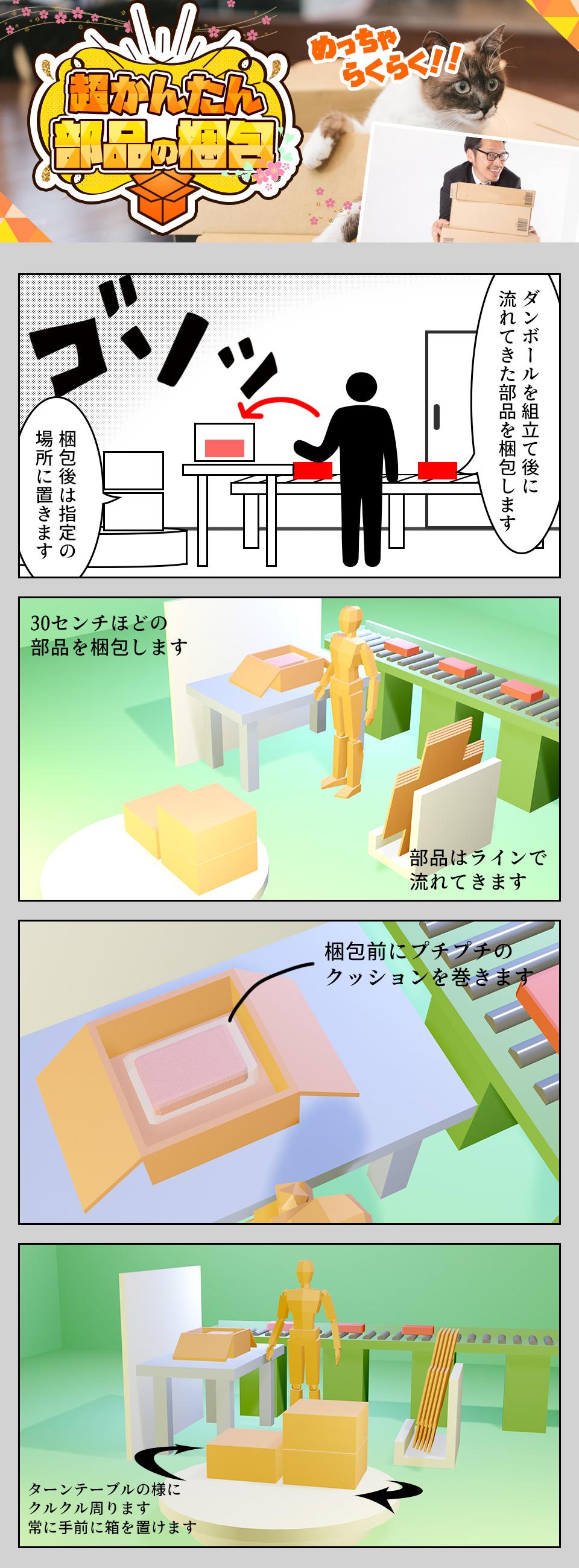 部品の梱包 愛知県安城市の派遣社員求人